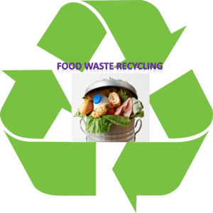 Garbage clipart food wastage. Tips for reducing