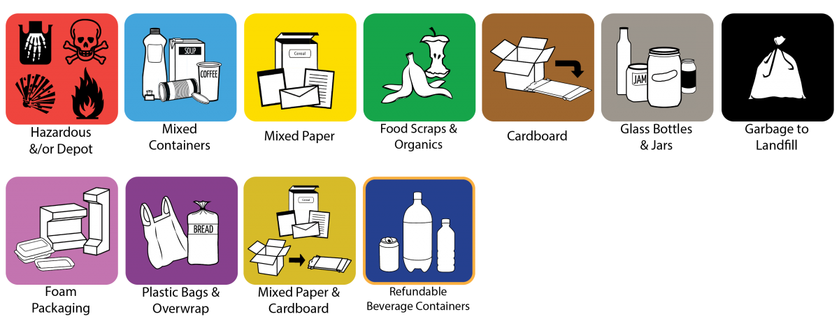 Landfill drawing diaper. Recycling signage colour scheme