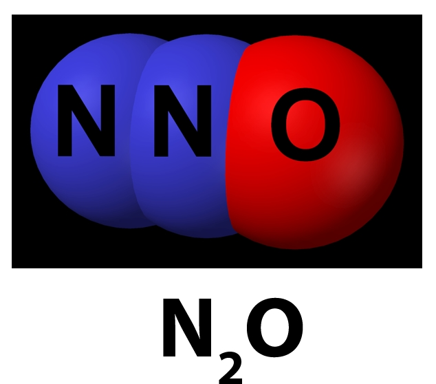 anthropogenic sources of. Gas clipart nitrogen dioxide graphic transparent library