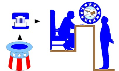 Gavel clipart supreme law land. Congress for kids judicial