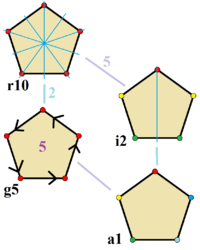 Gazebo drawing pentagonal. Pentagon wikipedia symmetries of
