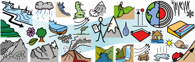 Geography clipart banner. Widgit symbol resources materials