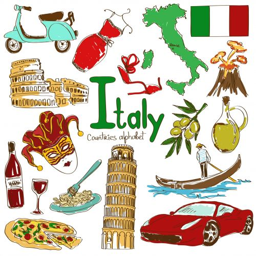 Geography clipart cultural geography. Best cografya images