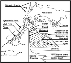 Geology clipart black and white. Clip art volcano b