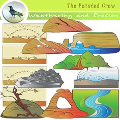 geology clipart pond dipping