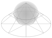 Geometrical drawing eye. Projective geometry wikipedia stereographic