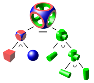 Sphere clipart cylinder shape. Constructive solid geometry wikipedia
