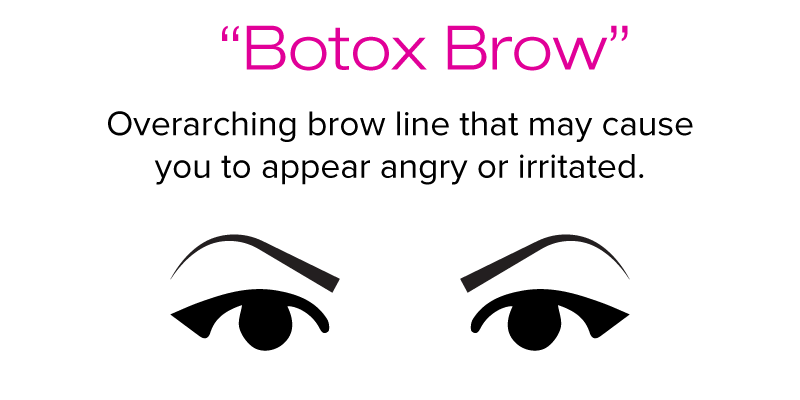 Giveaway drawing botox. Dead giveaways you