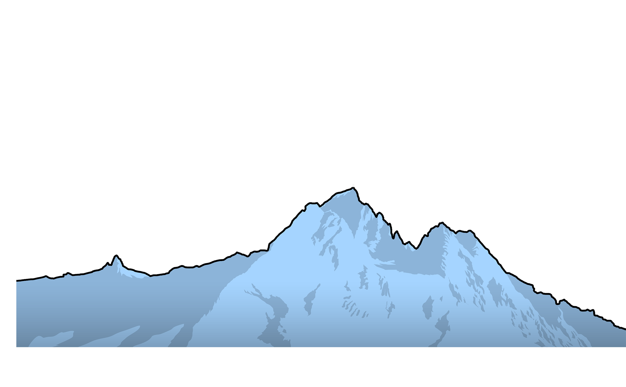 High clipart mountain landform. The deadly mountains why