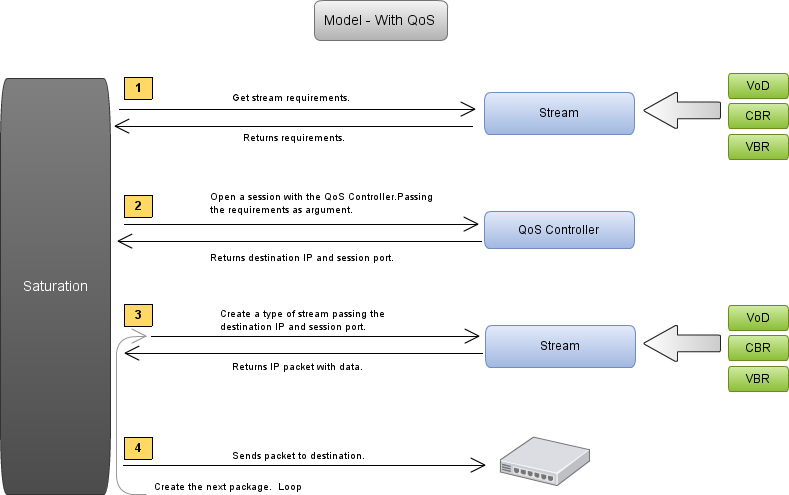 networking drawing network architecture