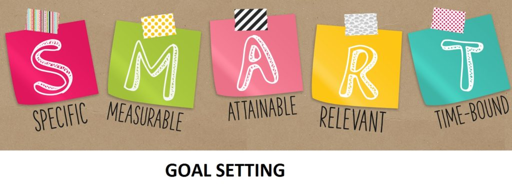 Goal clipart goal setting. Successful goals free for