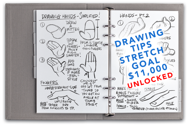 Goal drawing. Sketchplanner by kickstarter we