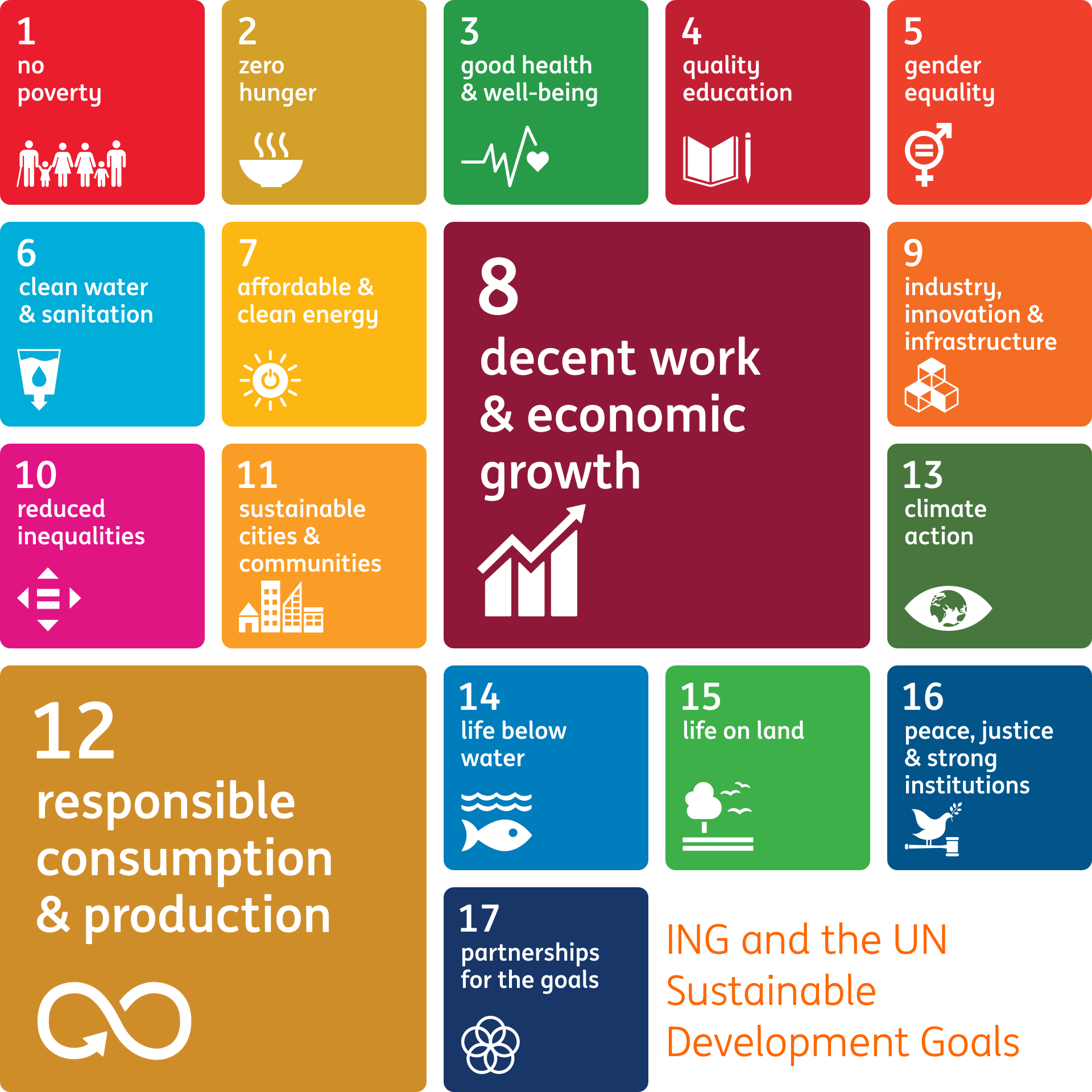 Goal vector business growth. Sustainable development goals ing