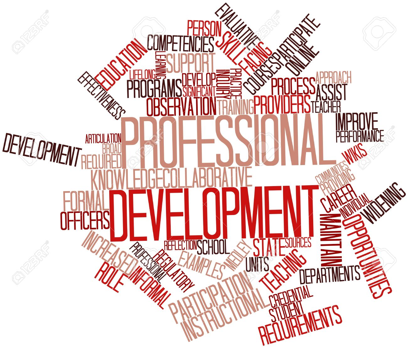 Goals clipart professional. Development teaching and learning
