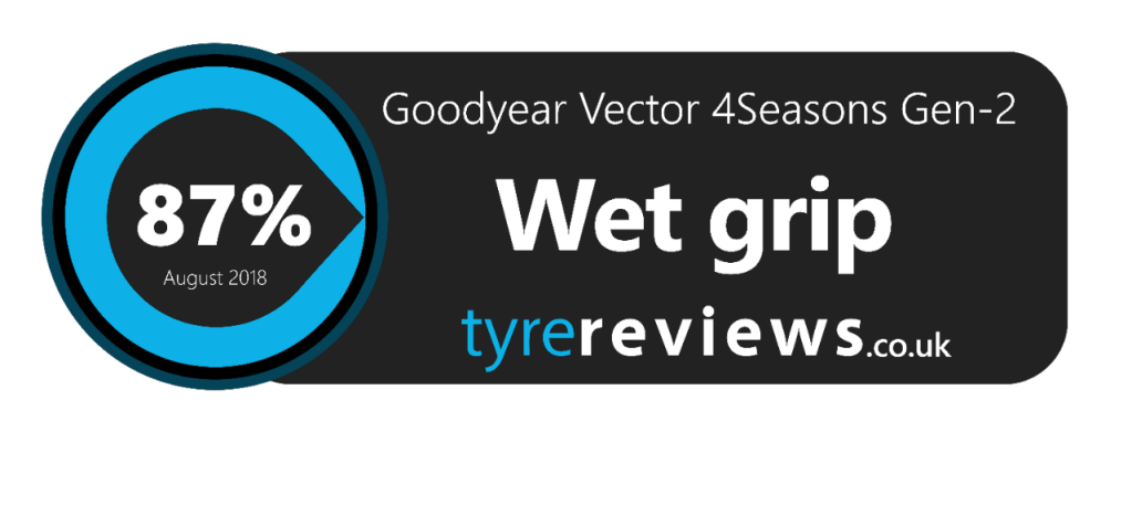 Goodyear vector 4seasons suv. Seasons gen wet performance