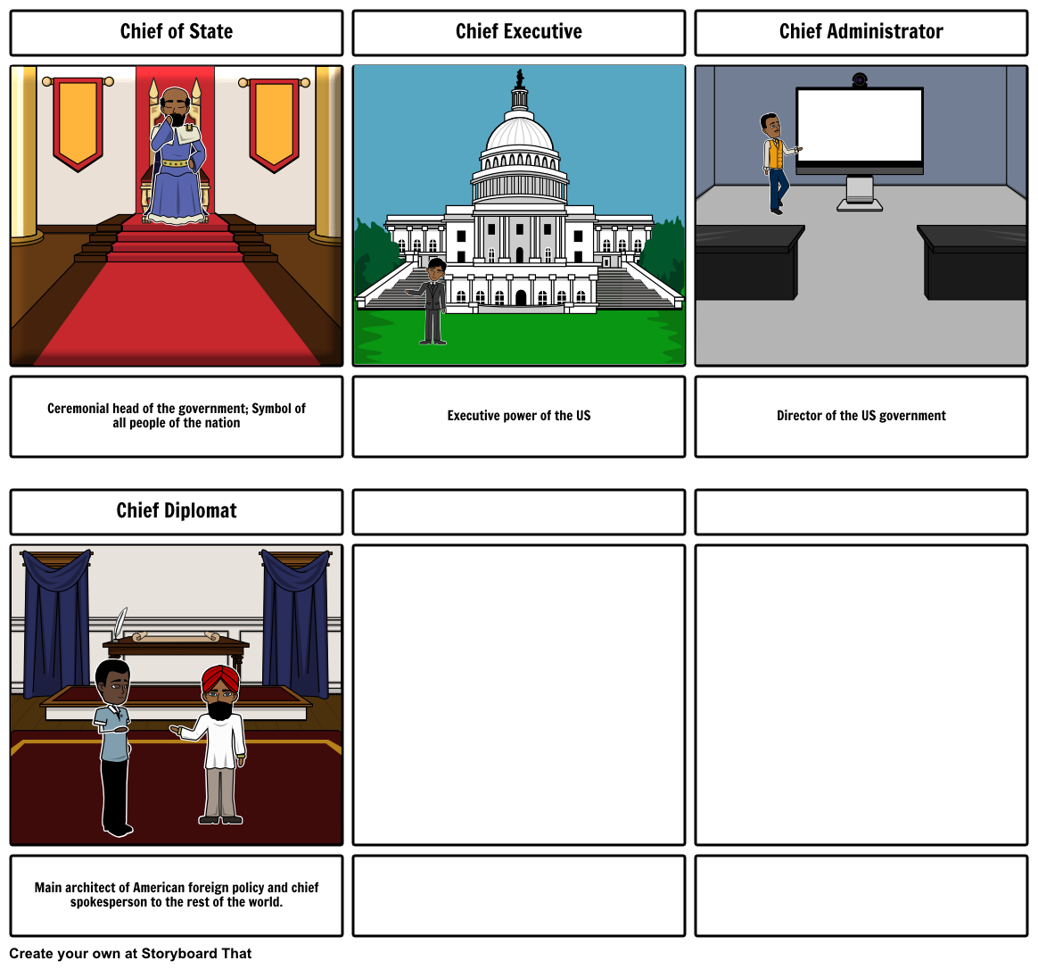Presidents clipart governemnt. Roles of the president