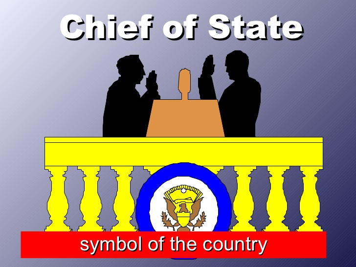 President clipart chief executive president role. Roles of the
