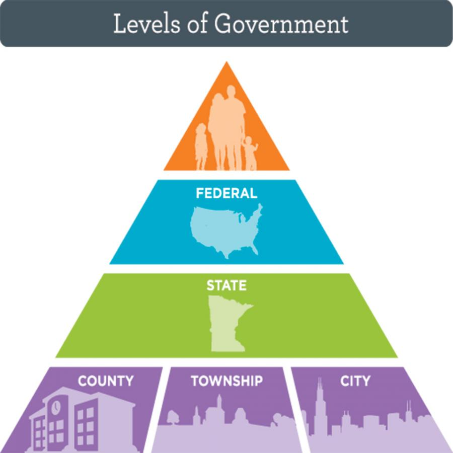 Government clipart government united states. Niu urban communities governance