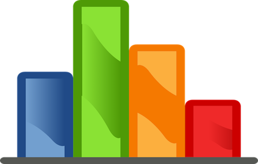 Graph bars png. List to how represent