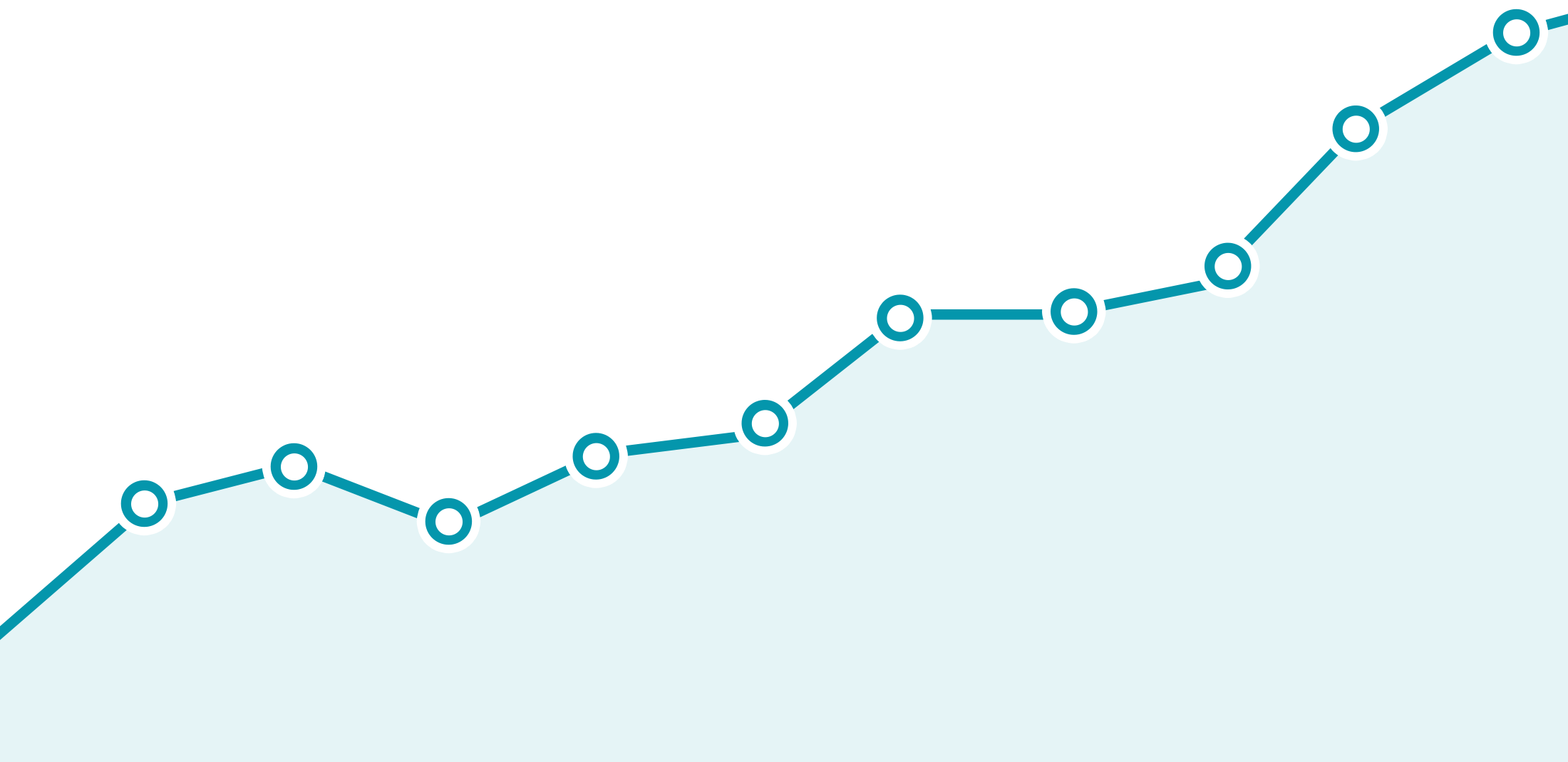 Graph transparent development. Learn how to boost