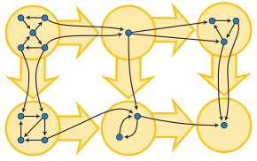 Graph transparent yellow. Quotient wikipedia a directed