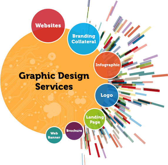Graphic design png. Graphics in jammu and