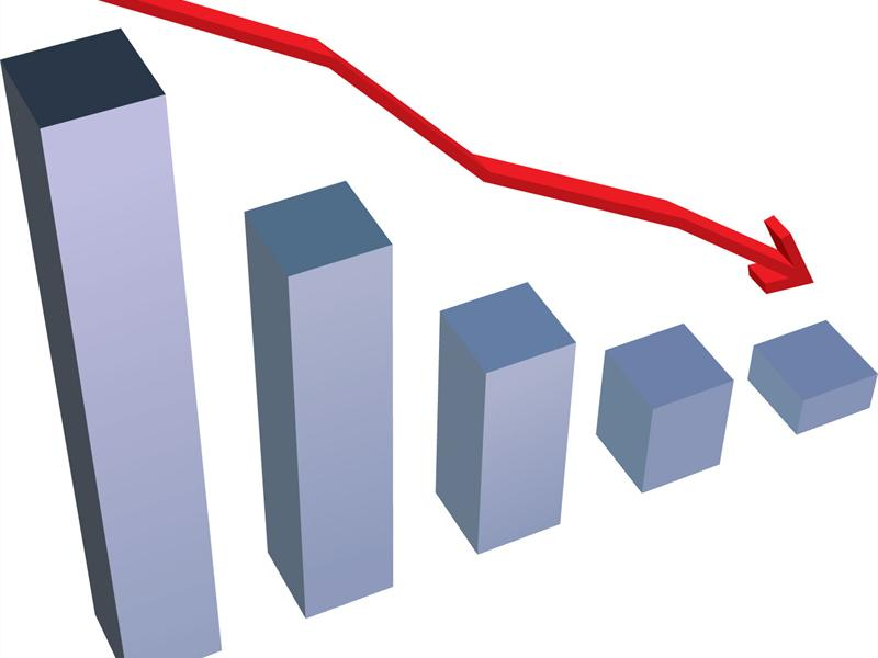 Growth clipart growth rate. Market stunted by low