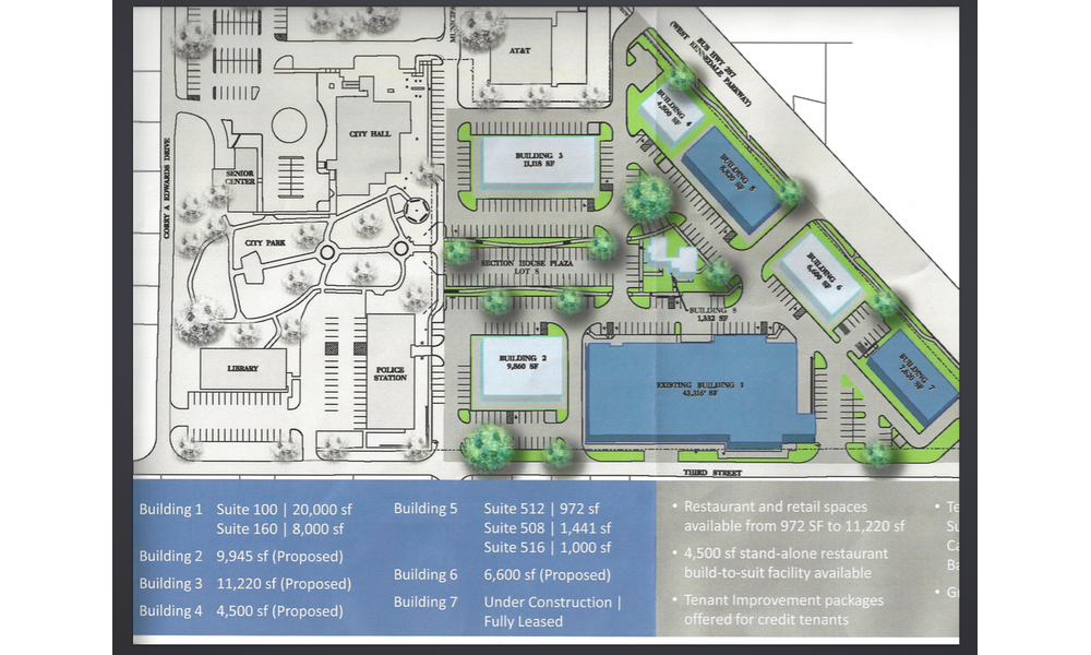 Growth drawing city. Of kennedale expecting with