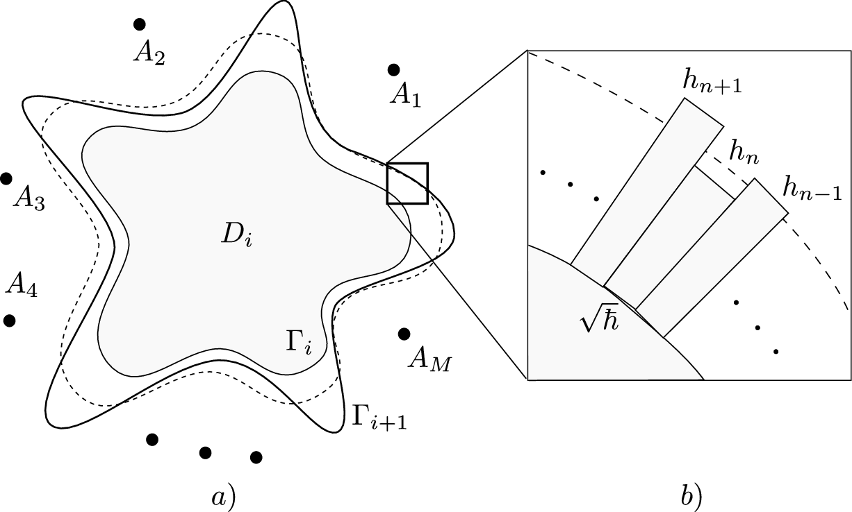 Growth drawing pattern. Theory of stochastic laplacian
