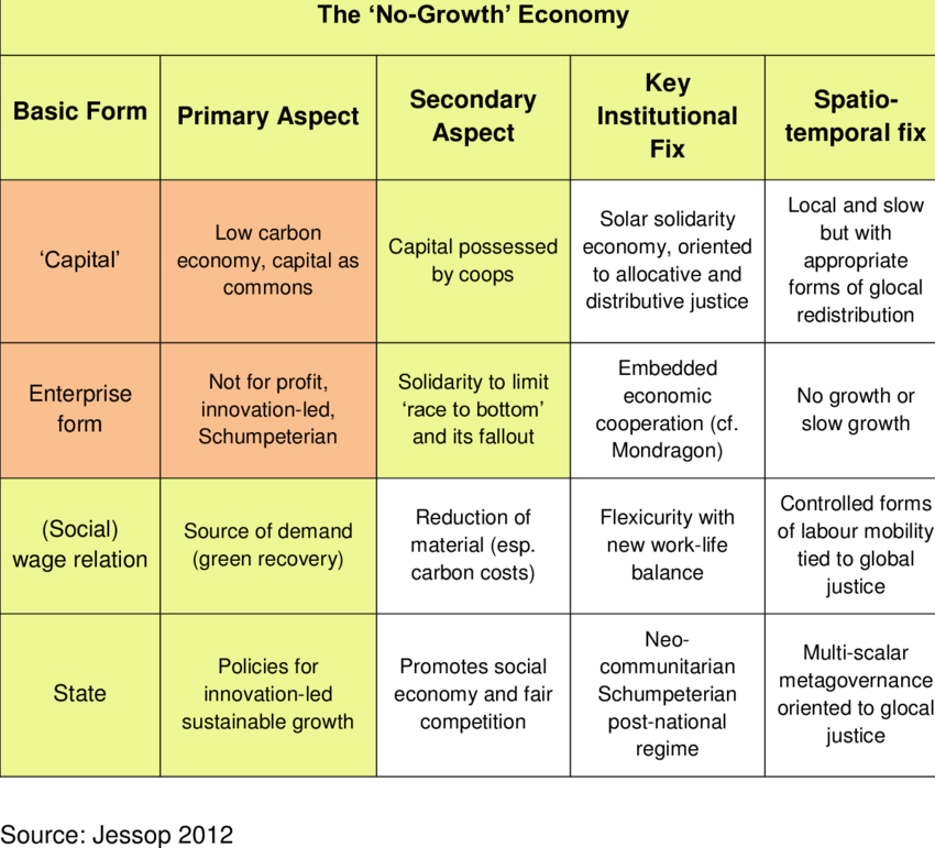 Growth drawing powerful. The no economy download