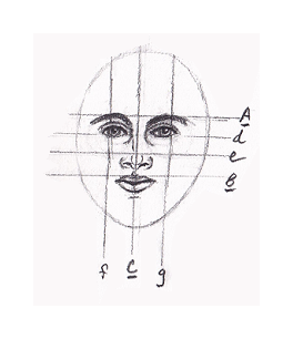 Guidelines drawing face shape. Surrealistic reflections how to
