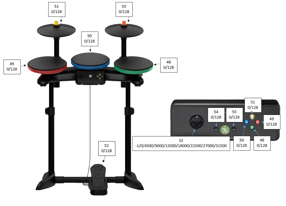 Guitar hero drums png. Project proposal direct control