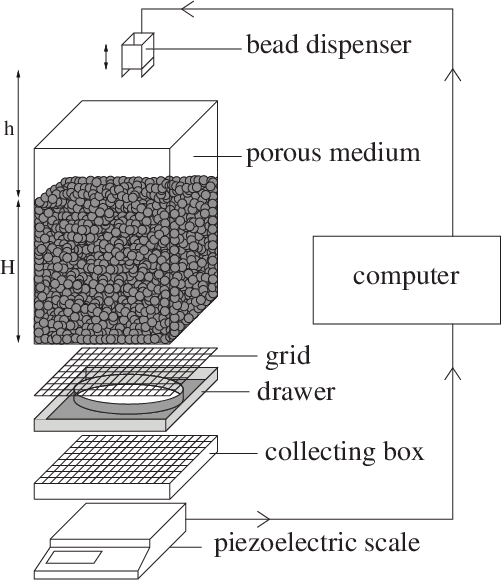 Schematic description of the. H transparent small clip royalty free stock