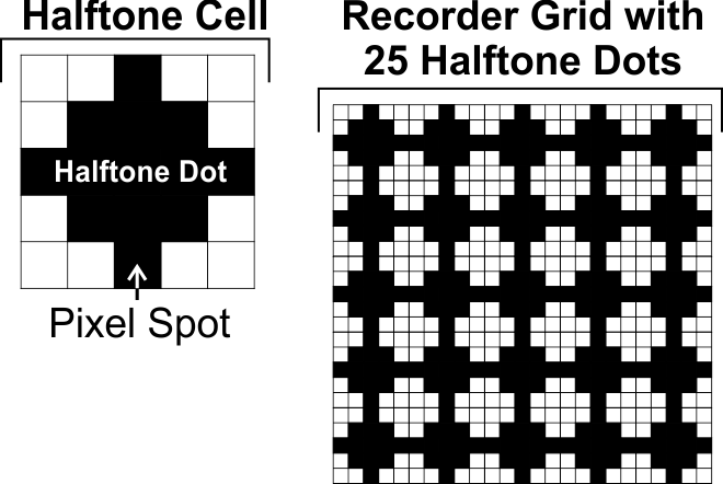 Halftone dots png. Understanding halftones and simulated
