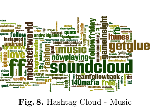 Hashtag quotes png. And illustrate the clouds