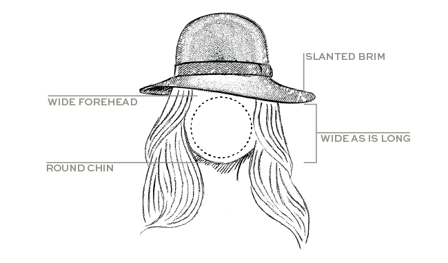 Hats drawing woman. How to find the
