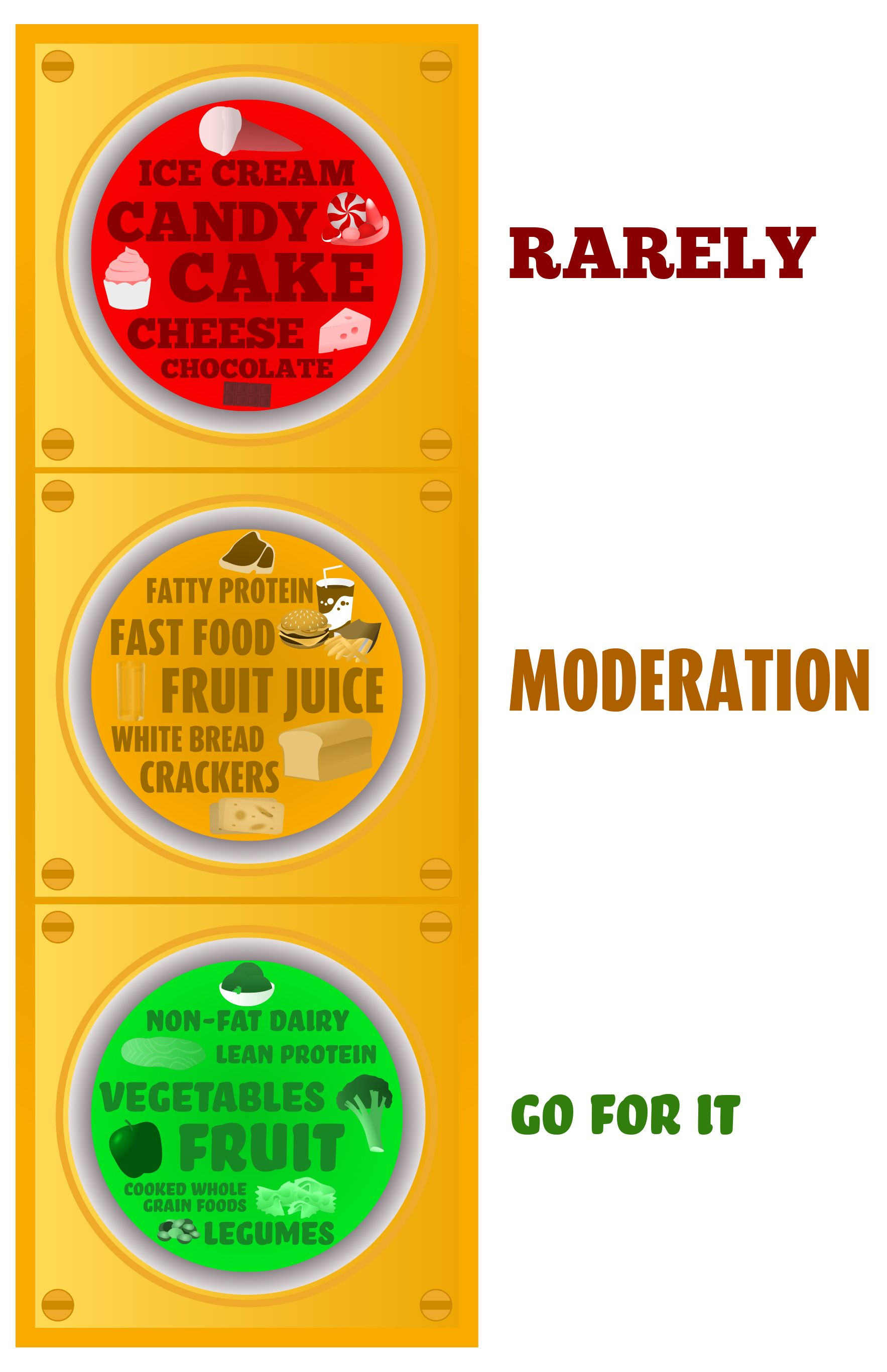 Healthy clipart nutrition. For kids google search