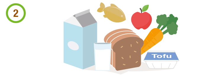 Protein clipart iron food. My healthy plate for