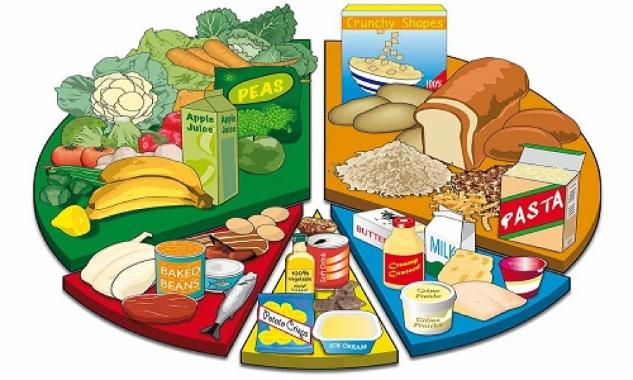 Healthy clipart nutrition. Getting ready for nursery
