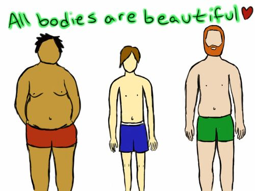 Healthy clipart positive body image. Best images on
