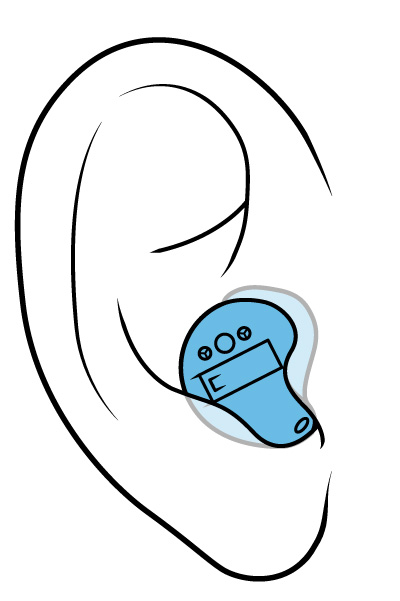 Hearing clipart large ear. Best aid buying guide