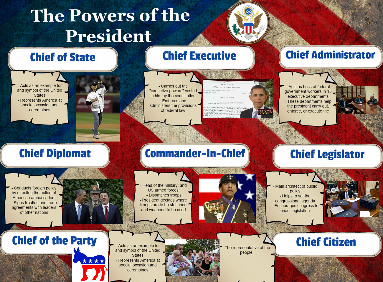 Help clipart chief citizen. The power of president
