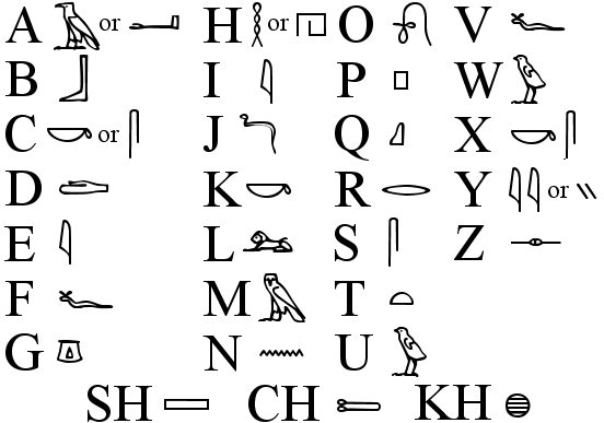 Hieroglyphics drawing basic. The alphabet abducted afrikan
