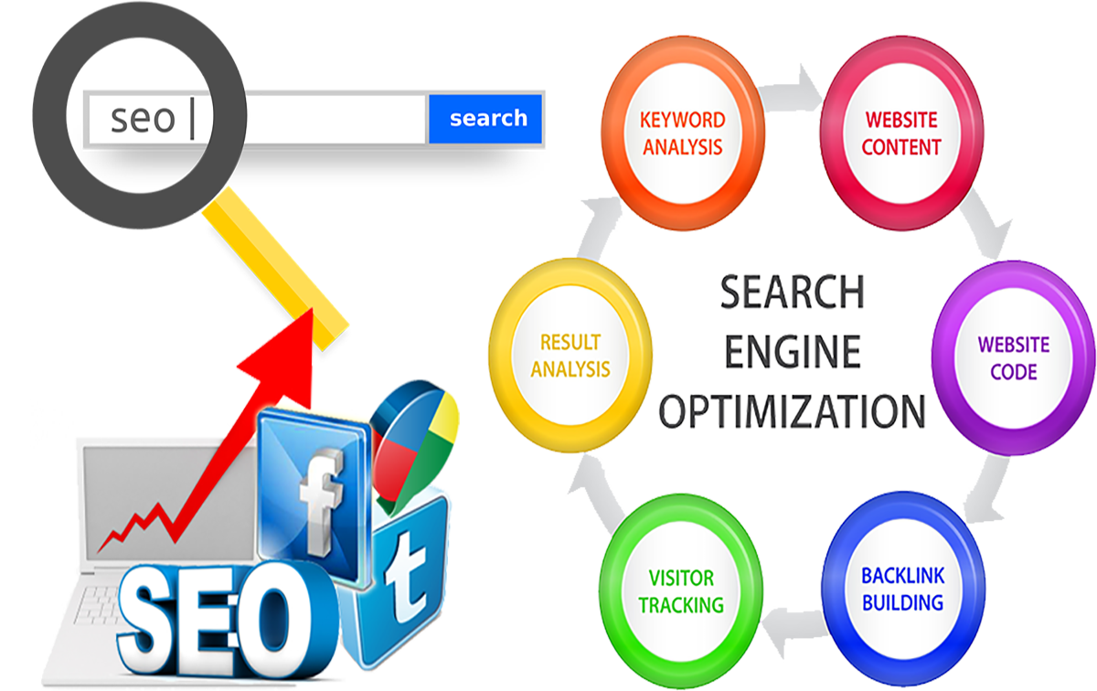 High clipart marketing sale service. Search engine seo ppc
