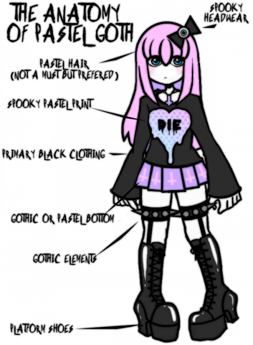 Hipster transparent goth. Pastel cute pictures i