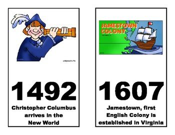 History clipart history us class. American timeline posters for