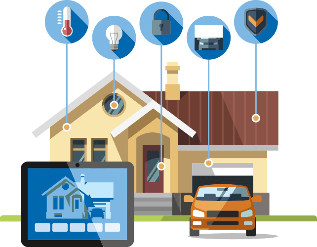Home automation png. Professional installation service wilson