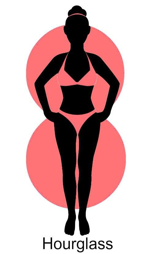 Hourglass clipart hourglass shape. Body and type figure