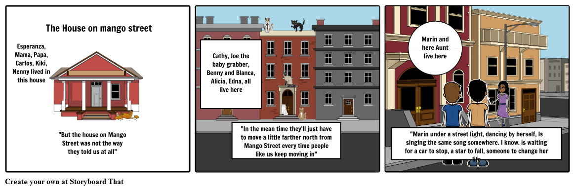 House on mango street png. The storyboard by elyssiams