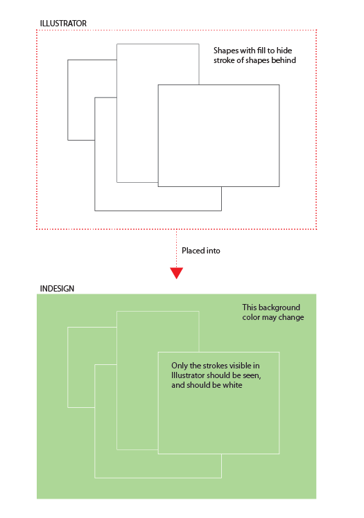 How to change the color of a png file in illustrator. Colors linked image from